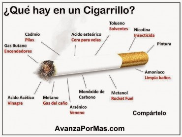 Imágenes cristianas ¿Qué hay en un cigarillo?
